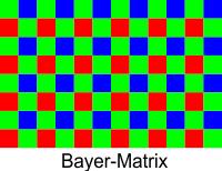 Darstellung einer Bayer-Matrix