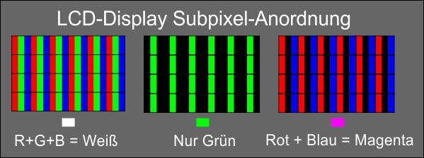 Subpixel eines LCD-Displays